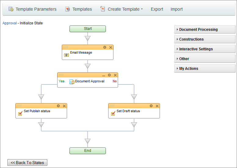 Visual modeler however in case of a status driven business process only the back to states button is available which when clicked opens the template scheme where you accmission Gallery