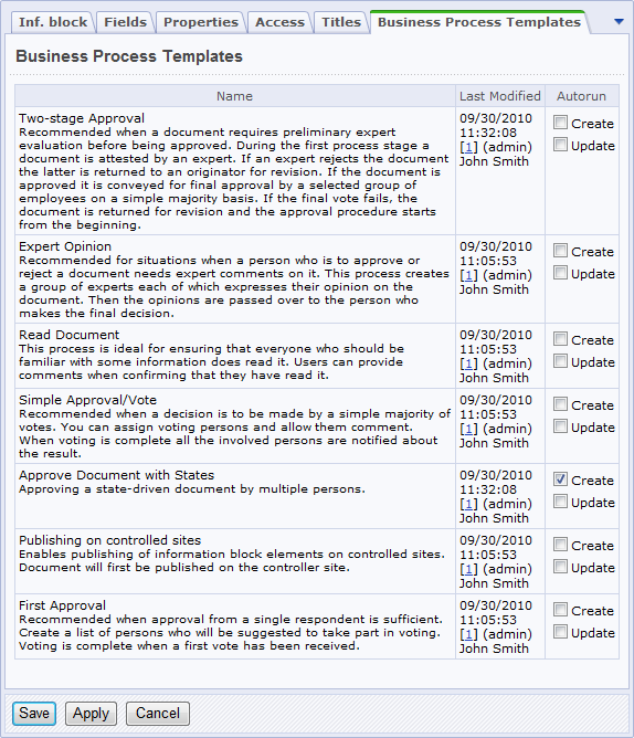 Configuring The Information Blocks To Support Business Processes - How to document a process