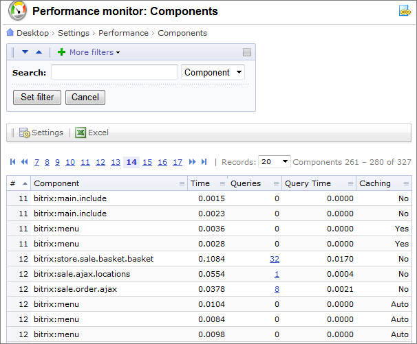 Performance monitor: Components