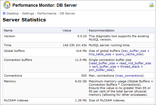 Performance Monitor: DB Server
